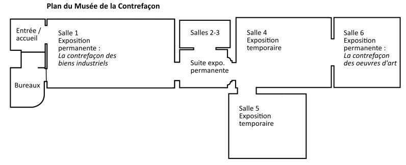 Plan du musée